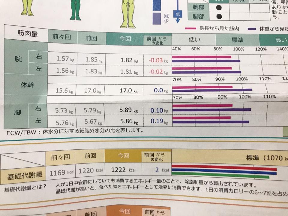 19CF3B73-33C2-4D3D-9388-E0C959B9AB28